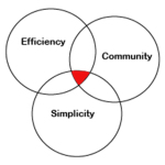 Crowdsourcing: What It Is, How It Works, Why You Should Care & How To Do It!